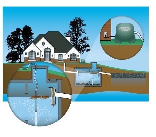 Ce-substante-chimice-putem-arunca-in-fosa-septica-ecologica